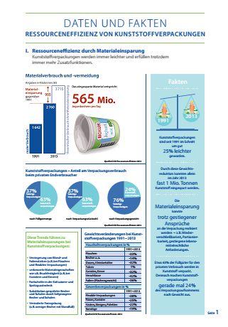 Daten und Fakten Ressourceneffizienz von Kunststoffverpackungen Vorschau